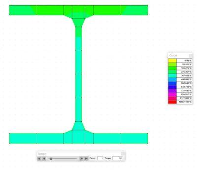 mappatura termica trave acciaio 10 minuti