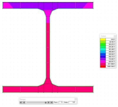 mappatura termica trave in acciaio 120 minuti
