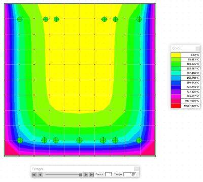 mappatura termica trave ca 120 minuti