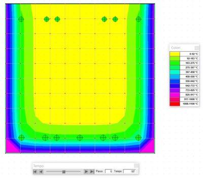 mappatura termica trave ca 60 minuti