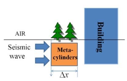 alberi ed edifici