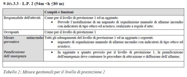 Gestionale LP2