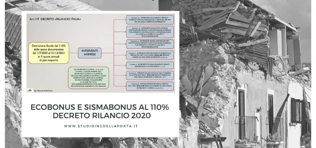 ECOBONUS E SISMABONUS 110_DECRETO RILANCIO 2020