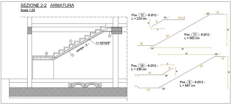 armare una rampa scala